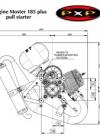 Moster | Medidas Motor | Engine Measures | Moteur Mesures