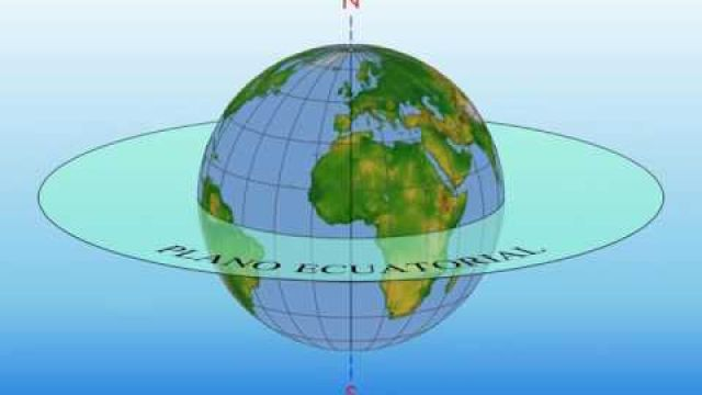 Explicación de Solsticios y Equinoccios